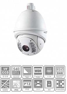 Camera giám sát HIK DS-2DF1-714/716/718